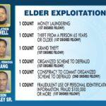 Media Advisory: Elder Exploitation and False Deed Fraud Arrests